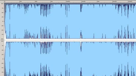 Un tema de electro house actual puede llegar a tener tanta compresión que no tiene casi dinámicas